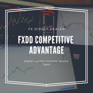 FXDD Distinguishes Itself from the Competition Through User Resources and a Highly-Capable Customer Service Team